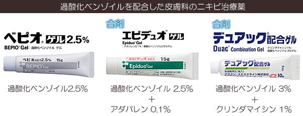 過酸化ベンゾイルを配合した皮膚科のニキビ治療薬3つの画像