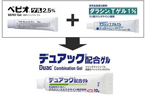 デュアック配合ゲルはベピオゲルとダラシンTゲルの合剤を表すイメージ