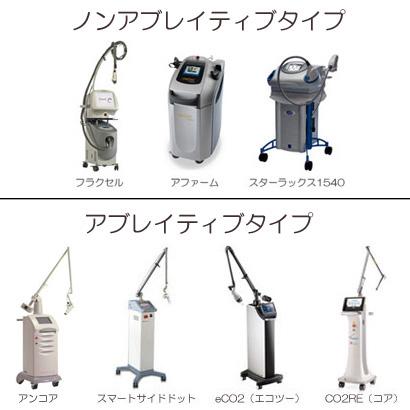 フラクショナルレーザーの種類