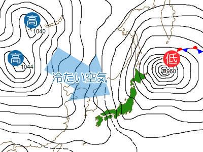 西高東低の気圧配置の画像