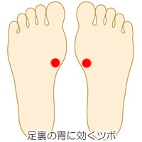 足裏の胃に効くツボの画像