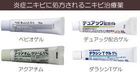 皮膚科で炎症ニキビに処方される治療薬の画像