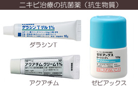 ニキビ治療で処方される抗菌薬(抗生物質)の塗り薬の画像
