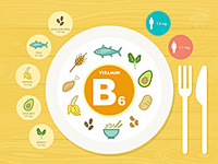 ビタミンB6の画像
