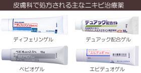 皮膚科で処方される主なニキビ治療薬の画像