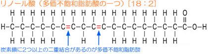 リノール酸の構造