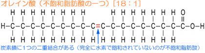 オレイン酸の構造