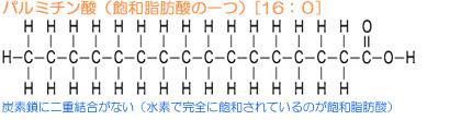 パルミチン酸の化学式
